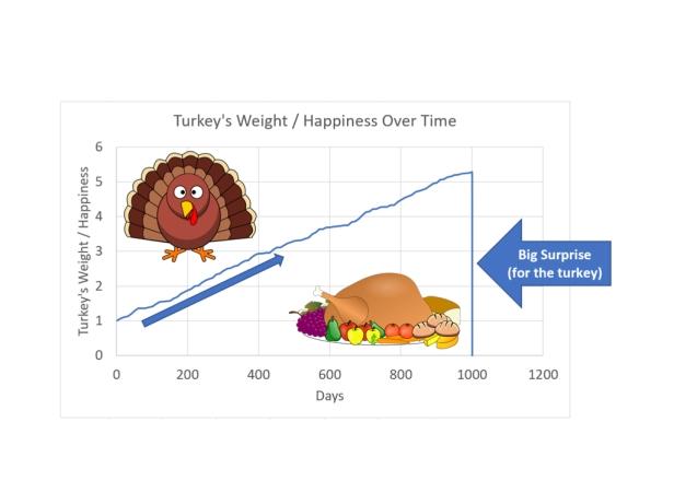 turkey .001
